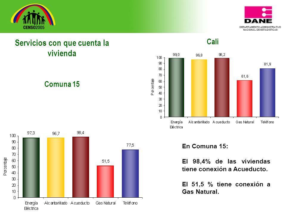 DEPARTAMENTO ADMINISTRATIVO NACIONAL DE ESTADISTICA5 Cali En Comuna 15: El 98,4% de las viviendas tiene conexión a Acueducto.