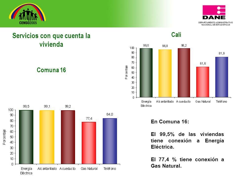 DEPARTAMENTO ADMINISTRATIVO NACIONAL DE ESTADISTICA5 Cali En Comuna 16: El 99,5% de las viviendas tiene conexión a Energía Eléctrica.