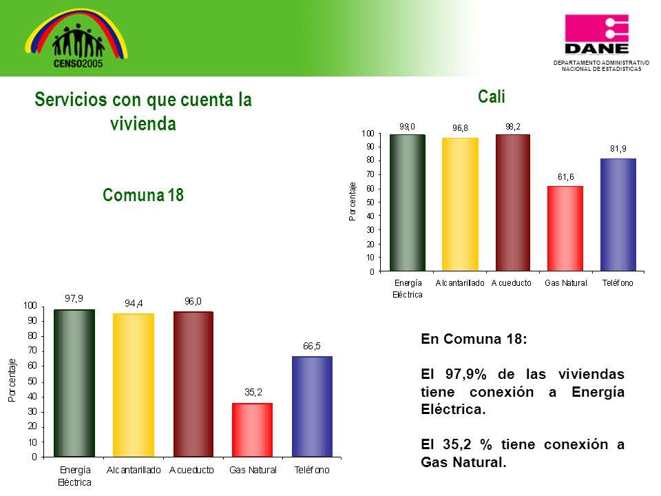 DEPARTAMENTO ADMINISTRATIVO NACIONAL DE ESTADISTICA5 Cali En Comuna 18: El 97,9% de las viviendas tiene conexión a Energía Eléctrica.