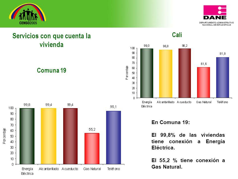 DEPARTAMENTO ADMINISTRATIVO NACIONAL DE ESTADISTICA5 Cali En Comuna 19: El 99,8% de las viviendas tiene conexión a Energía Eléctrica.