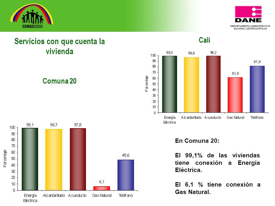 DEPARTAMENTO ADMINISTRATIVO NACIONAL DE ESTADISTICA5 Cali En Comuna 20: El 99,1% de las viviendas tiene conexión a Energía Eléctrica.
