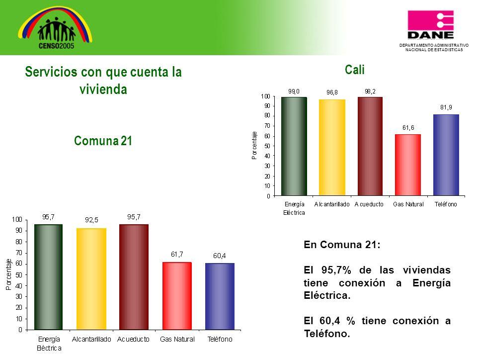 DEPARTAMENTO ADMINISTRATIVO NACIONAL DE ESTADISTICA5 Cali En Comuna 21: El 95,7% de las viviendas tiene conexión a Energía Eléctrica.