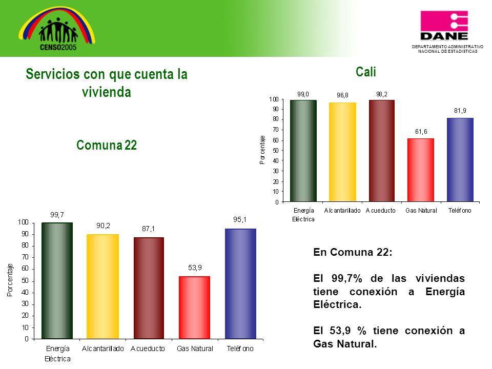 DEPARTAMENTO ADMINISTRATIVO NACIONAL DE ESTADISTICA5 Cali En Comuna 22: El 99,7% de las viviendas tiene conexión a Energía Eléctrica.
