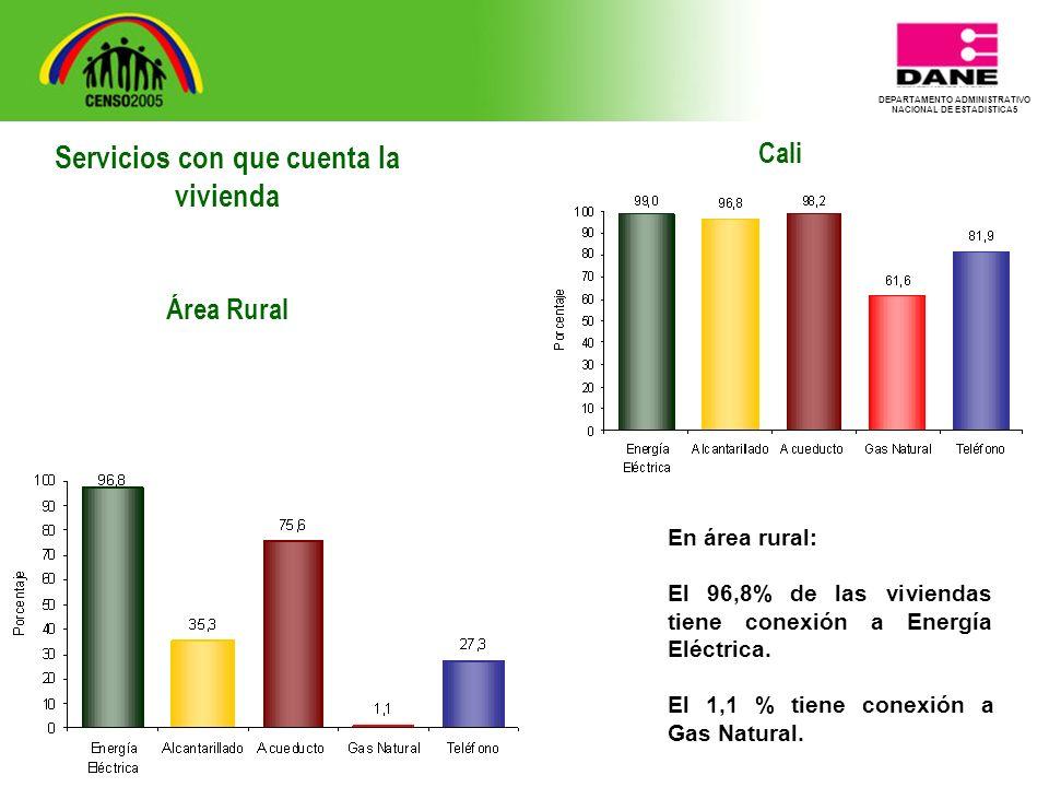 DEPARTAMENTO ADMINISTRATIVO NACIONAL DE ESTADISTICA5 Cali En área rural: El 96,8% de las viviendas tiene conexión a Energía Eléctrica.