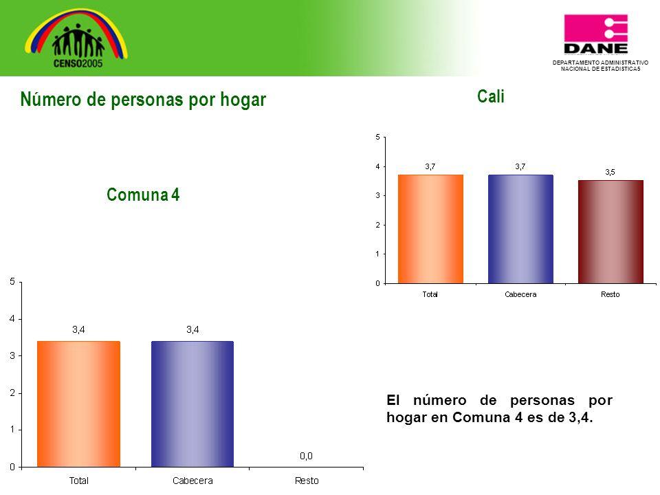DEPARTAMENTO ADMINISTRATIVO NACIONAL DE ESTADISTICA5 Cali El número de personas por hogar en Comuna 4 es de 3,4.
