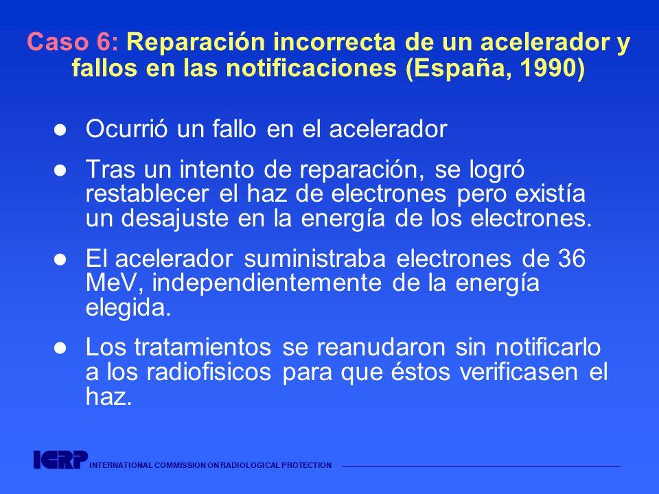 INTERNATIONAL COMMISSION ON RADIOLOGICAL PROTECTION Caso 6: Reparación incorrecta de un acelerador y fallos en las notificaciones (España, 1990) Ocurr