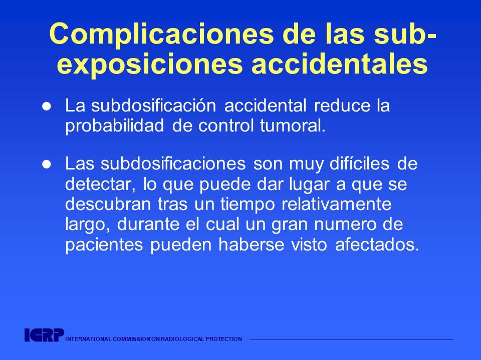 INTERNATIONAL COMMISSION ON RADIOLOGICAL PROTECTION Complicaciones de las sub- exposiciones accidentales La subdosificación accidental reduce la proba
