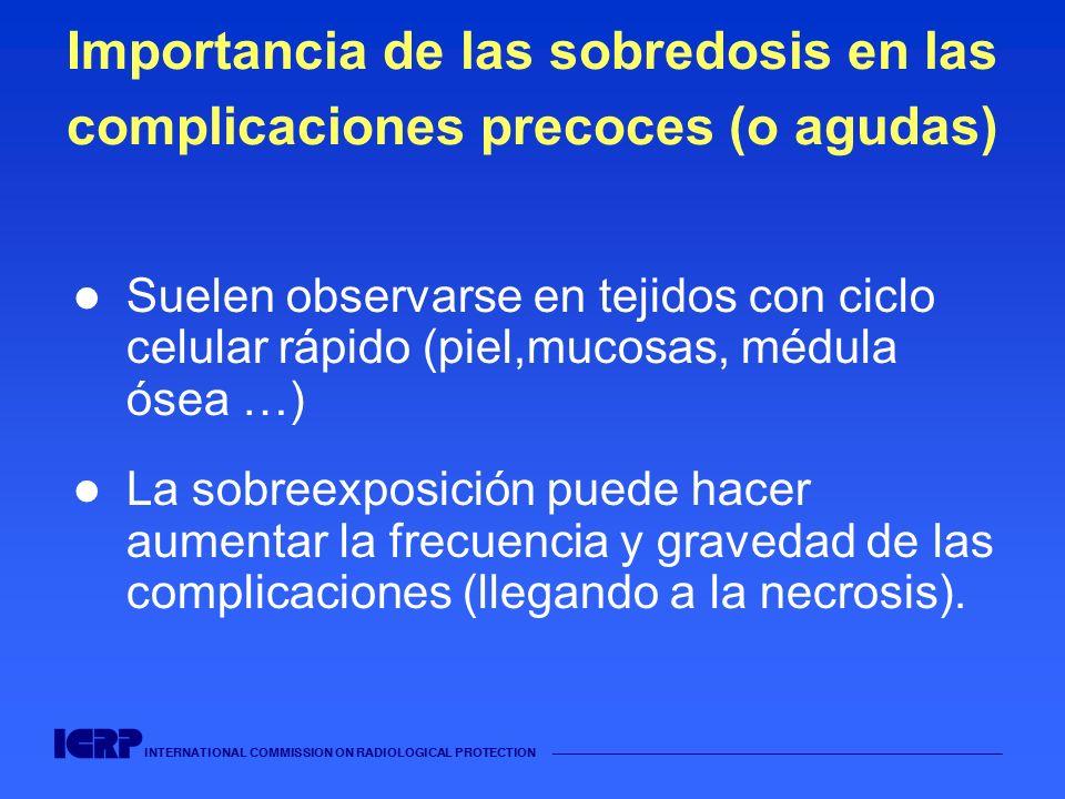 INTERNATIONAL COMMISSION ON RADIOLOGICAL PROTECTION Importancia de las sobredosis en las complicaciones precoces (o agudas) Suelen observarse en tejid
