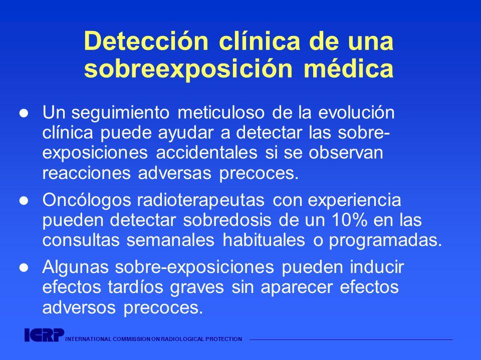INTERNATIONAL COMMISSION ON RADIOLOGICAL PROTECTION Detección clínica de una sobreexposición médica Un seguimiento meticuloso de la evolución clínica