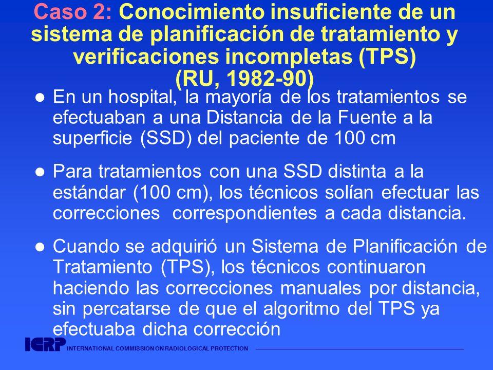INTERNATIONAL COMMISSION ON RADIOLOGICAL PROTECTION Cont.: Conocimiento insuficiente de un sistema de planificación de tratamiento y verificaciones incompletas (TPS) (RU, 1982-90) En consecuencia, la corrección por distancia [menor de 100 cm en tratamientos isocéntricos] se aplicaba dos veces, dando como resultado una subdosificación (hasta del 30%) El procedimiento no estaba escrito, y por lo tanto no fue modificado al utilizar el nuevo sistema de planificación El problema permaneció sin ser descubierto durante ocho años, afectando a 1.045 pacientes.