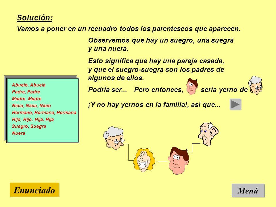 Enunciado Menú Solución: Vamos a poner en un recuadro todos los parentescos que aparecen. Abuelo, Abuela Padre, Padre Madre, Madre Nieta, Nieta, Nieto