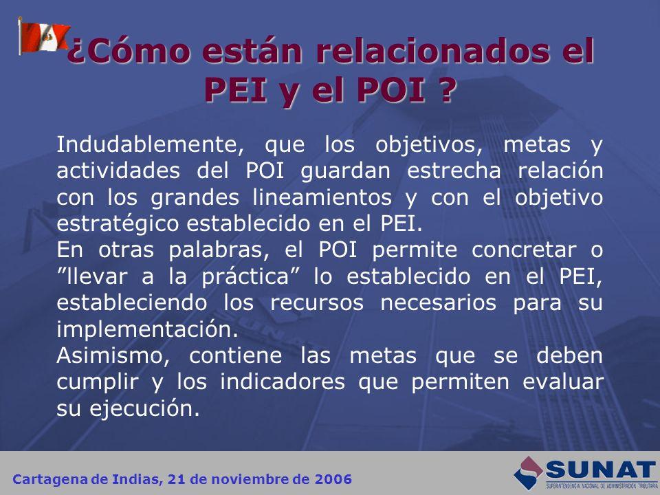 Cartagena de Indias, 21 de noviembre de 2006 ¿Cómo están relacionados el PEI y el POI ? Indudablemente, que los objetivos, metas y actividades del POI