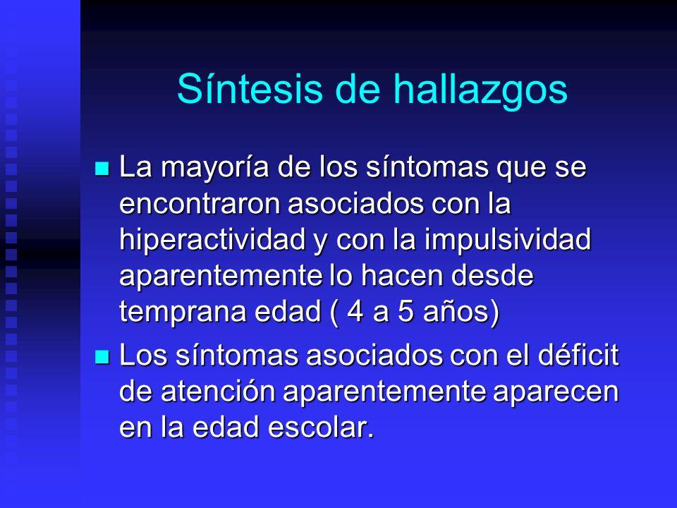 Síntesis de hallazgos La mayoría de los síntomas que se encontraron asociados con la hiperactividad y con la impulsividad aparentemente lo hacen desde