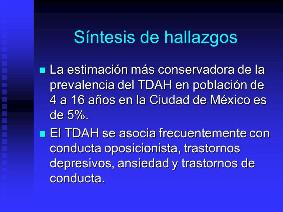 Síntesis de hallazgos La estimación más conservadora de la prevalencia del TDAH en población de 4 a 16 años en la Ciudad de México es de 5%. La estima