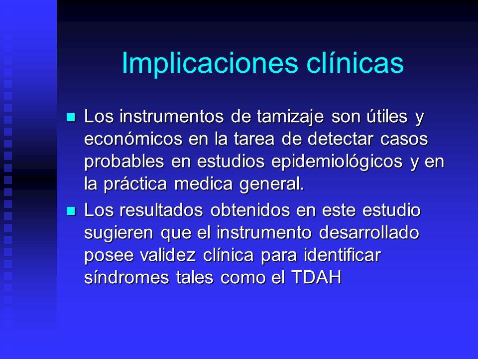 Implicaciones clínicas Los instrumentos de tamizaje son útiles y económicos en la tarea de detectar casos probables en estudios epidemiológicos y en l