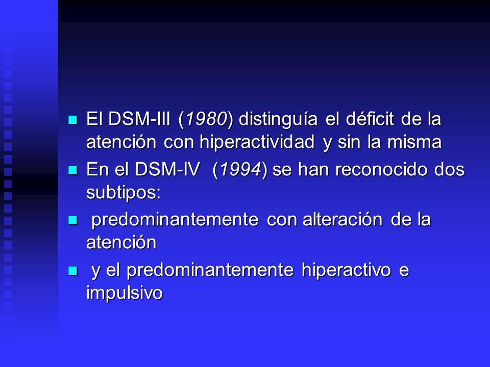 El DSM-III (1980) distinguía el déficit de la atención con hiperactividad y sin la misma El DSM-III (1980) distinguía el déficit de la atención con hi