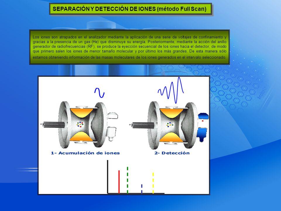 Los iones son atrapados en el analizador mediante la aplicación de una serie de voltajes de confinamiento y gracias a la presencia de un gas (He) que disminuye su energía.