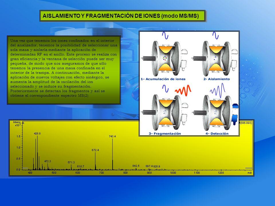 Los iones entran en la trampa y cuando se ha acumulado la cantidad deseada se cierra el paso gracias a un cambio de polaridad en las lentes de entrada.