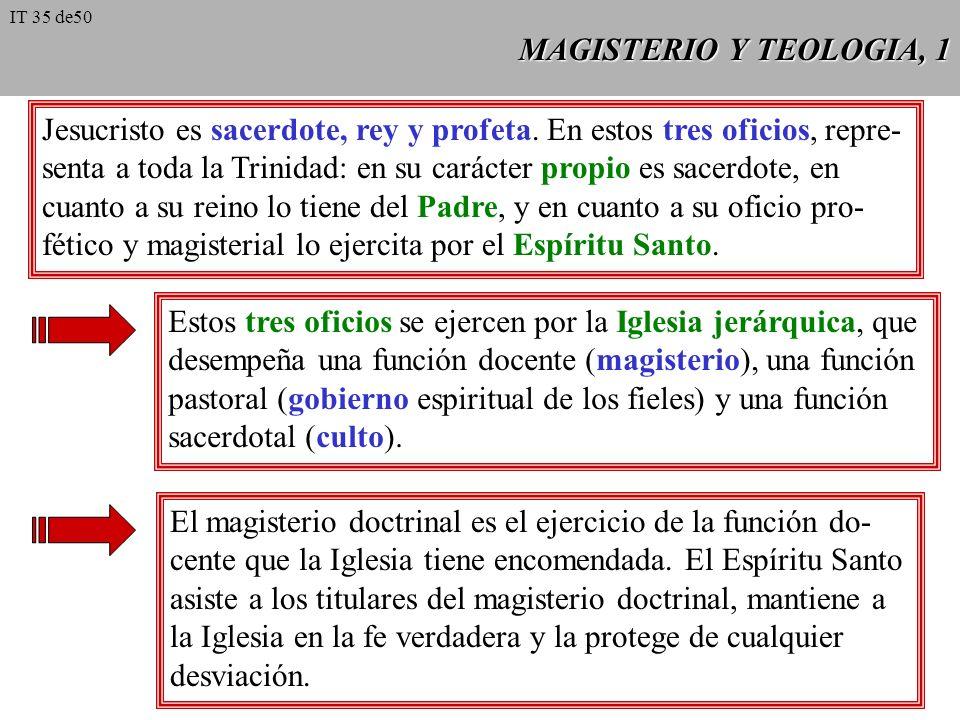 MAGISTERIO Y TEOLOGIA, 1 Jesucristo es sacerdote, rey y profeta.
