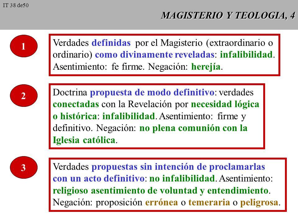 MAGISTERIOY TEOLOGIA, 4 MAGISTERIO Y TEOLOGIA, 4 1 Verdades definidas por el Magisterio (extraordinario o ordinario) como divinamente reveladas: infalibilidad.
