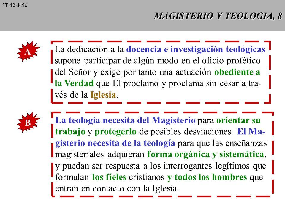 MAGISTERIO Y TEOLOGIA, 7 Los documentos del Magisterio son muy variados: Munificentissimus Deus a. Constituciones Apostólicas (ej. Munificentissimus D