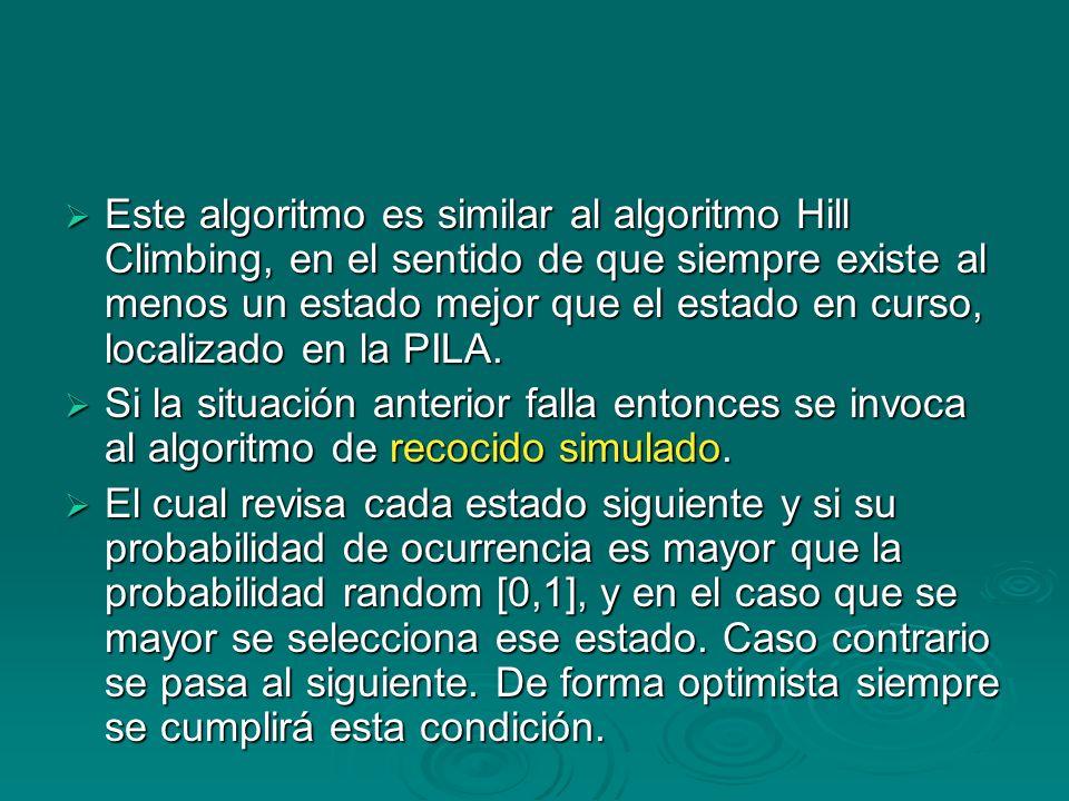 Este algoritmo es similar al algoritmo Hill Climbing, en el sentido de que siempre existe al menos un estado mejor que el estado en curso, localizado