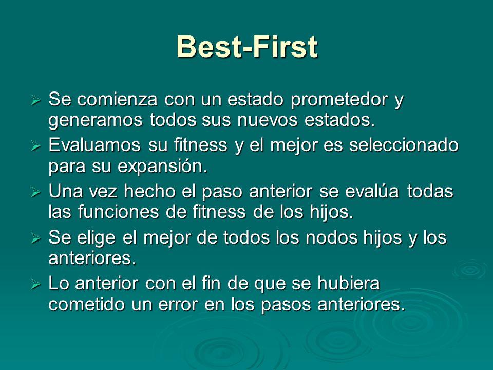 Best-First Se comienza con un estado prometedor y generamos todos sus nuevos estados. Se comienza con un estado prometedor y generamos todos sus nuevo