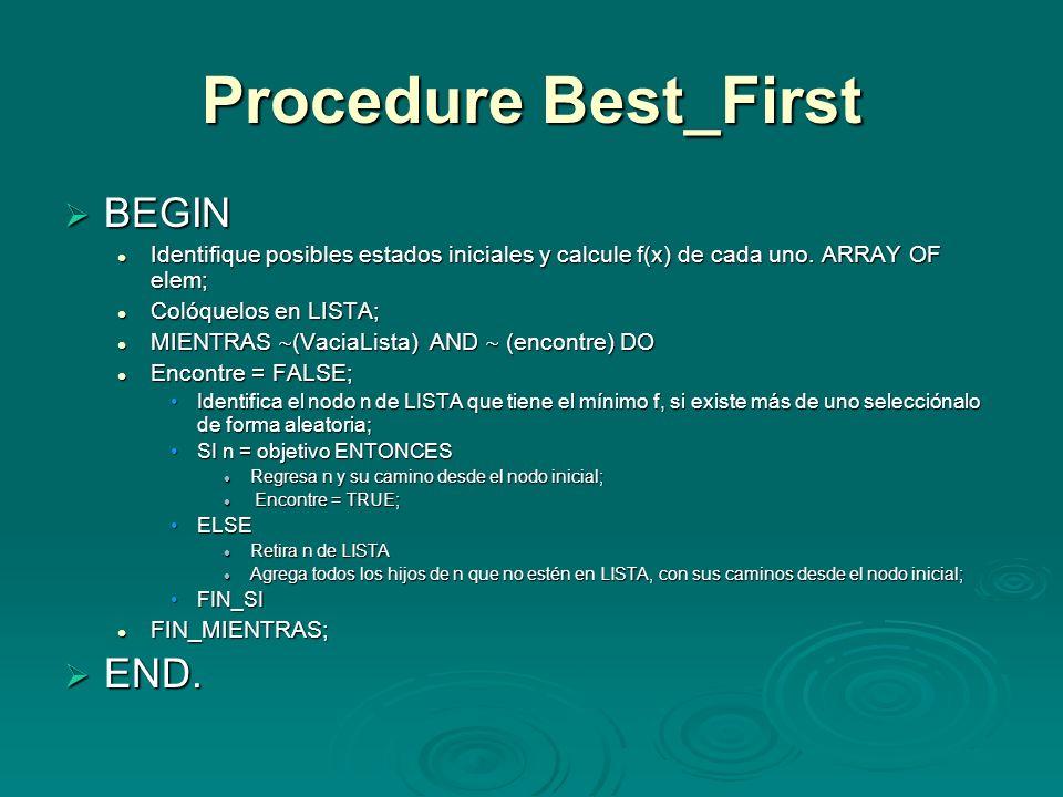 Procedure Best_First BEGIN BEGIN Identifique posibles estados iniciales y calcule f(x) de cada uno. ARRAY OF elem; Identifique posibles estados inicia
