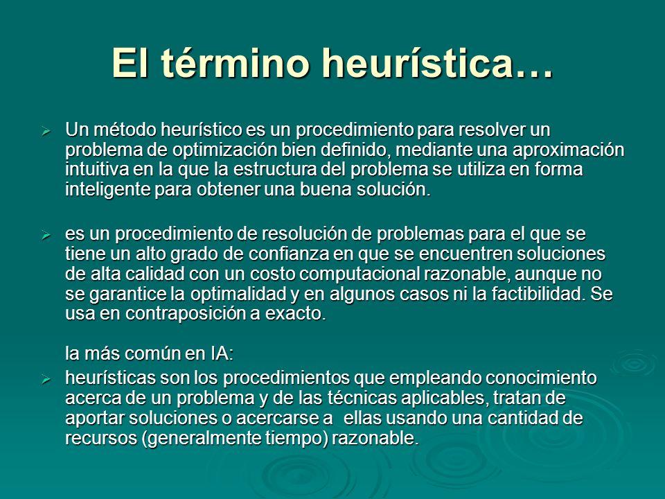 El término heurística… Un método heurístico es un procedimiento para resolver un problema de optimización bien definido, mediante una aproximación int