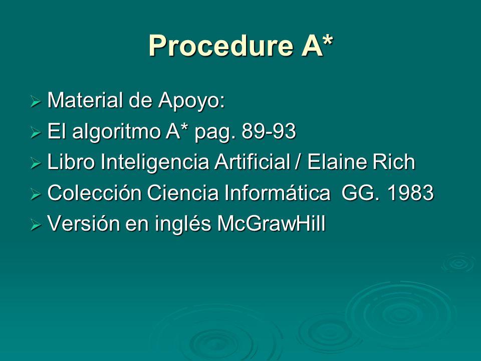 Procedure A* Material de Apoyo: Material de Apoyo: El algoritmo A* pag. 89-93 El algoritmo A* pag. 89-93 Libro Inteligencia Artificial / Elaine Rich L