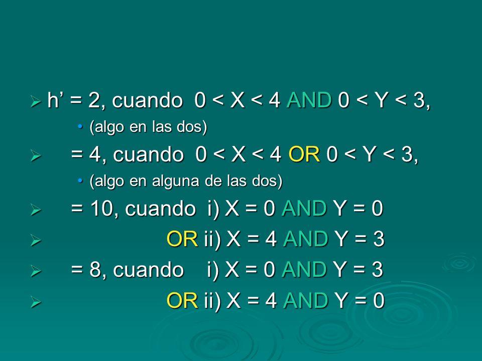 h = 2, cuando 0 < X < 4 AND 0 < Y < 3, h = 2, cuando 0 < X < 4 AND 0 < Y < 3, (algo en las dos)(algo en las dos) = 4, cuando 0 < X < 4 OR 0 < Y < 3, =