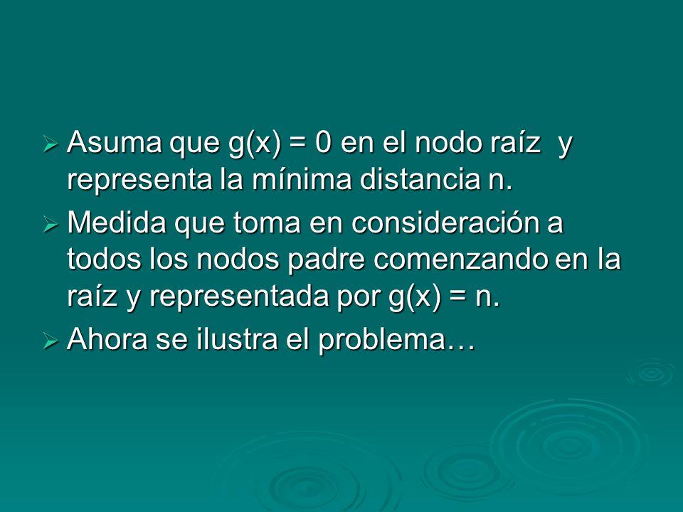 Asuma que g(x) = 0 en el nodo raíz y representa la mínima distancia n. Asuma que g(x) = 0 en el nodo raíz y representa la mínima distancia n. Medida q