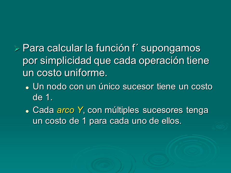 Para calcular la función f´ supongamos por simplicidad que cada operación tiene un costo uniforme. Para calcular la función f´ supongamos por simplici