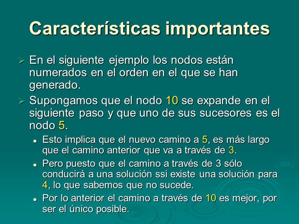 Características importantes En el siguiente ejemplo los nodos están numerados en el orden en el que se han generado. En el siguiente ejemplo los nodos