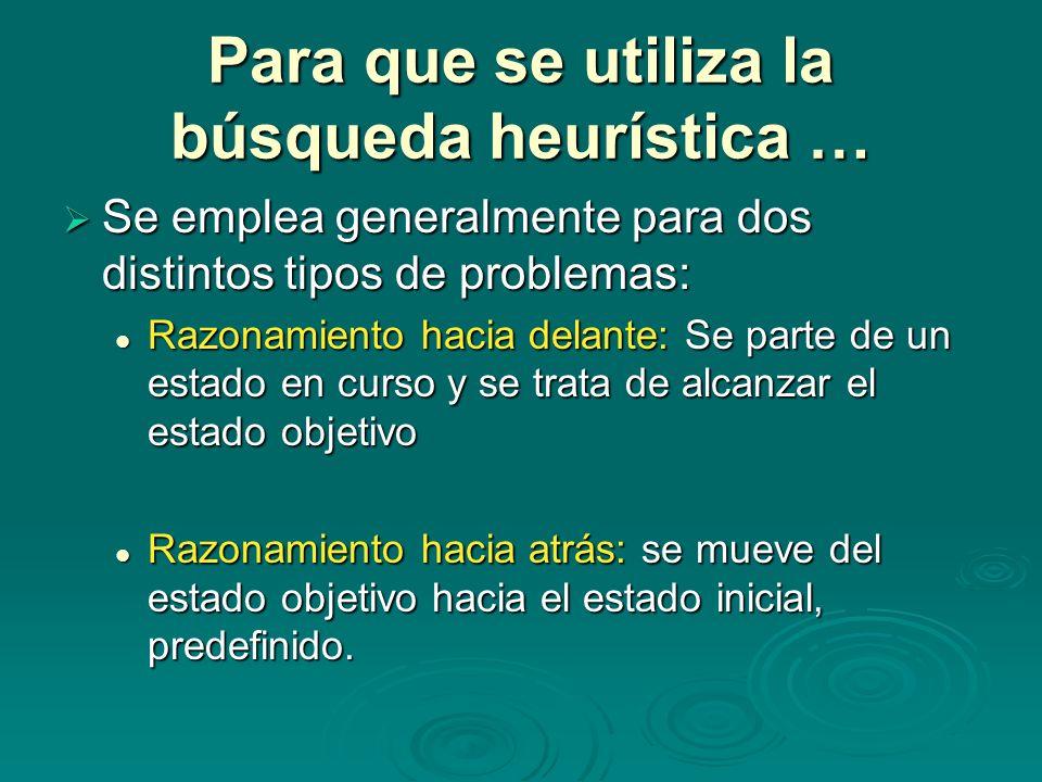 Para que se utiliza la búsqueda heurística … Se emplea generalmente para dos distintos tipos de problemas: Se emplea generalmente para dos distintos t