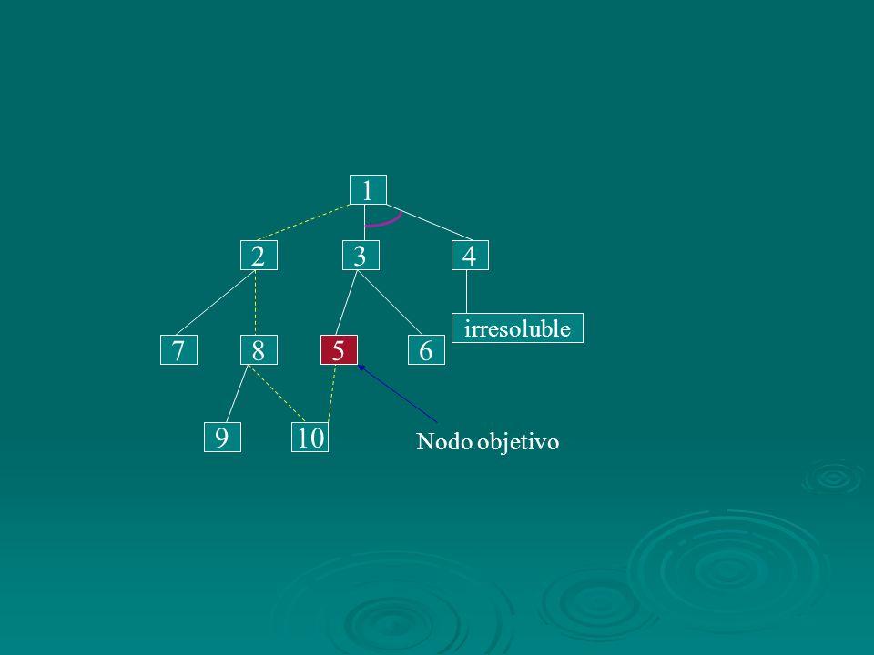 910 6587 432 1 irresoluble Nodo objetivo
