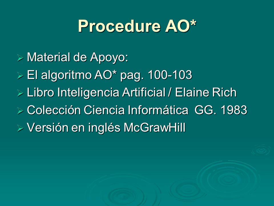 Procedure AO* Material de Apoyo: Material de Apoyo: El algoritmo AO* pag. 100-103 El algoritmo AO* pag. 100-103 Libro Inteligencia Artificial / Elaine