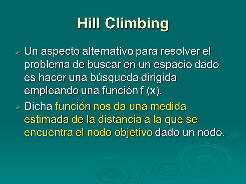 Hill Climbing Un aspecto alternativo para resolver el problema de buscar en un espacio dado es hacer una búsqueda dirigida empleando una función f (x)