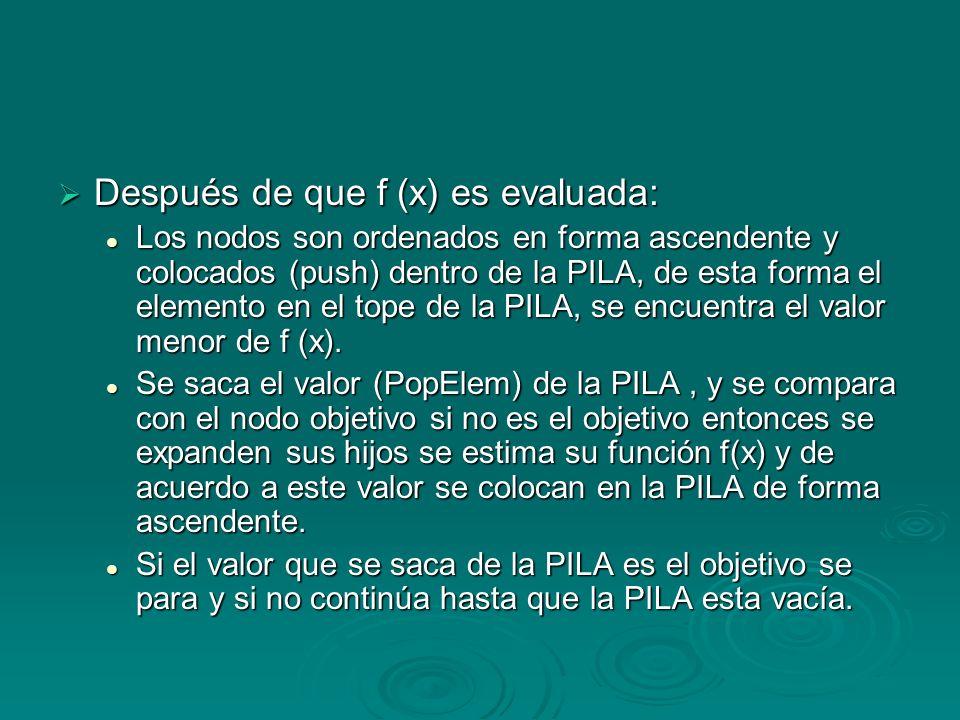 Después de que f (x) es evaluada: Después de que f (x) es evaluada: Los nodos son ordenados en forma ascendente y colocados (push) dentro de la PILA,