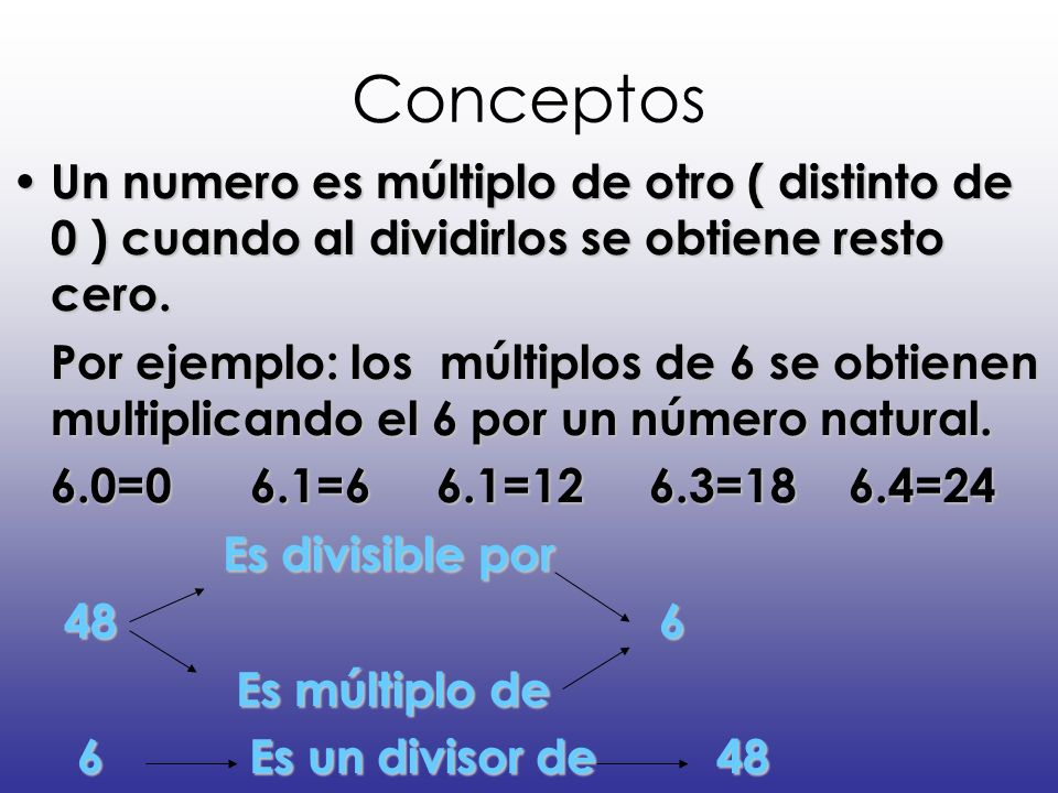 Conceptos Un numero es múltiplo de otro ( distinto de 0 ) cuando al dividirlos se obtiene resto cero. Un numero es múltiplo de otro ( distinto de 0 )