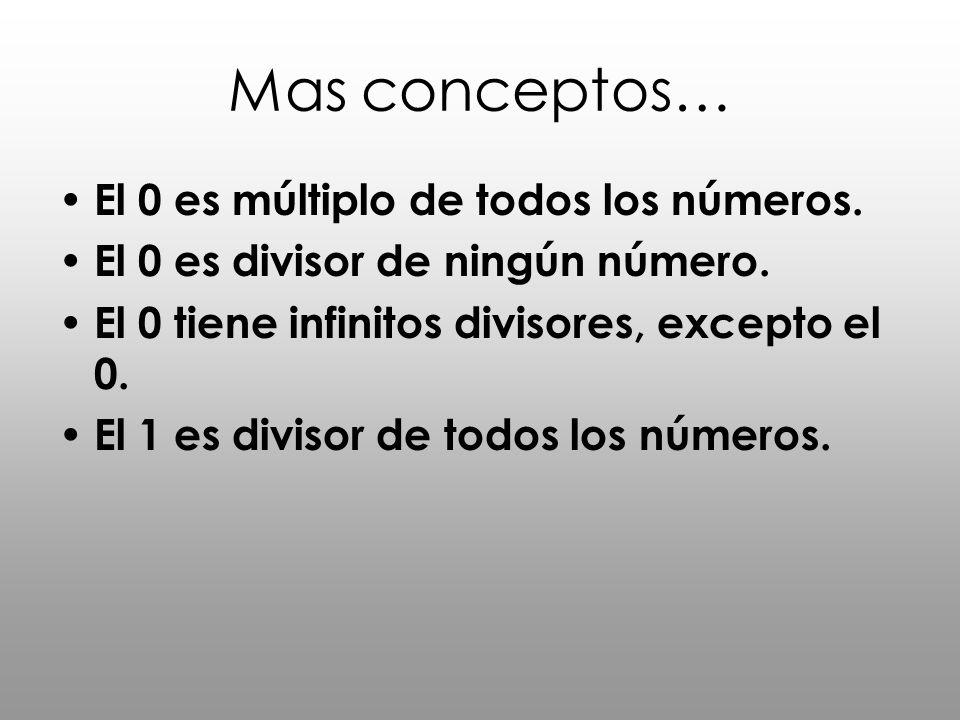 Mas conceptos… El 0 es múltiplo de todos los números. El 0 es divisor de ningún número. El 0 tiene infinitos divisores, excepto el 0. El 1 es divisor