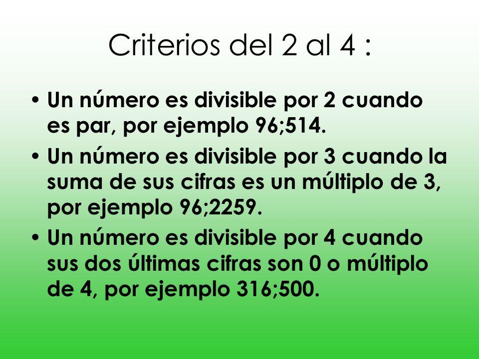 Criterios del 2 al 4 : Un número es divisible por 2 cuando es par, por ejemplo 96;514. Un número es divisible por 3 cuando la suma de sus cifras es un