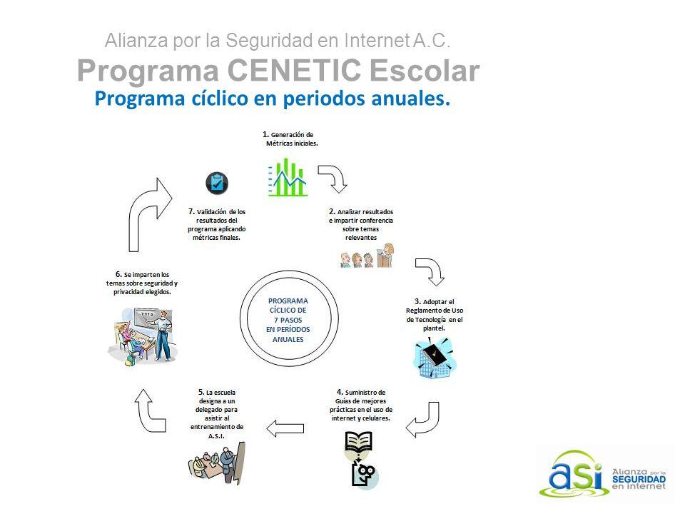 Alianza por la Seguridad en Internet A.C. Programa CENETIC Escolar Programa cíclico en periodos anuales.
