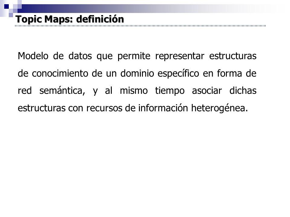 Topic Maps: tríada de componentes (TAO) TAOTAO T T opics O O currencias A A sociaciones Tema, asunto o materia Relaciones entre dos o más tópicos Recursos de información asociados a un tópico