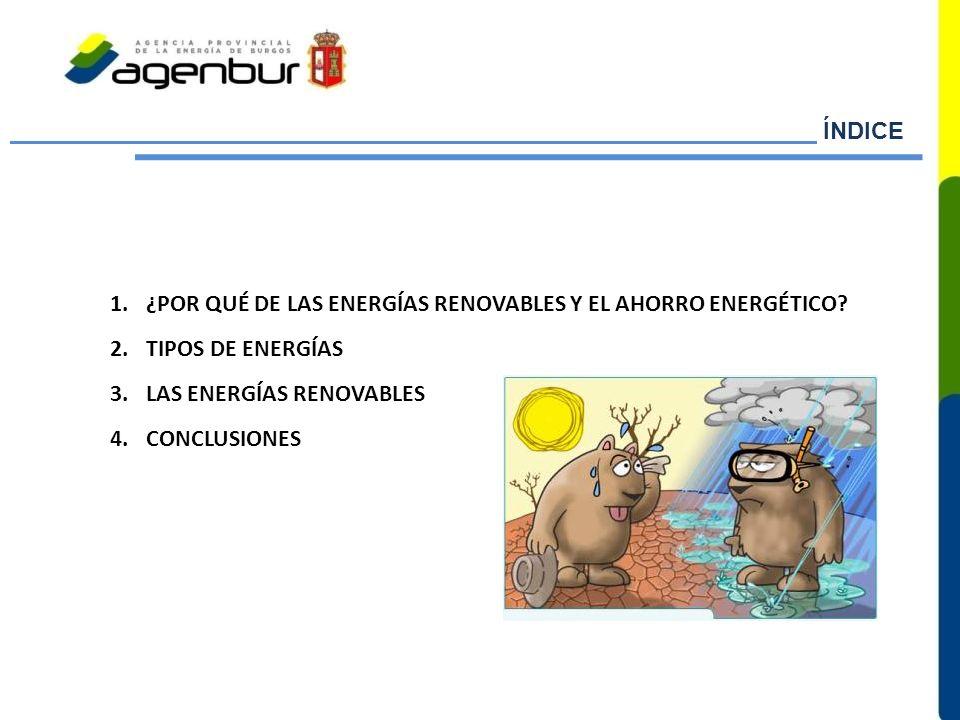 1.¿POR QUÉ DE LAS ENERGÍAS RENOVABLES Y EL AHORRO ENERGÉTICO? 2.TIPOS DE ENERGÍAS 3.LAS ENERGÍAS RENOVABLES 4.CONCLUSIONES ÍNDICE