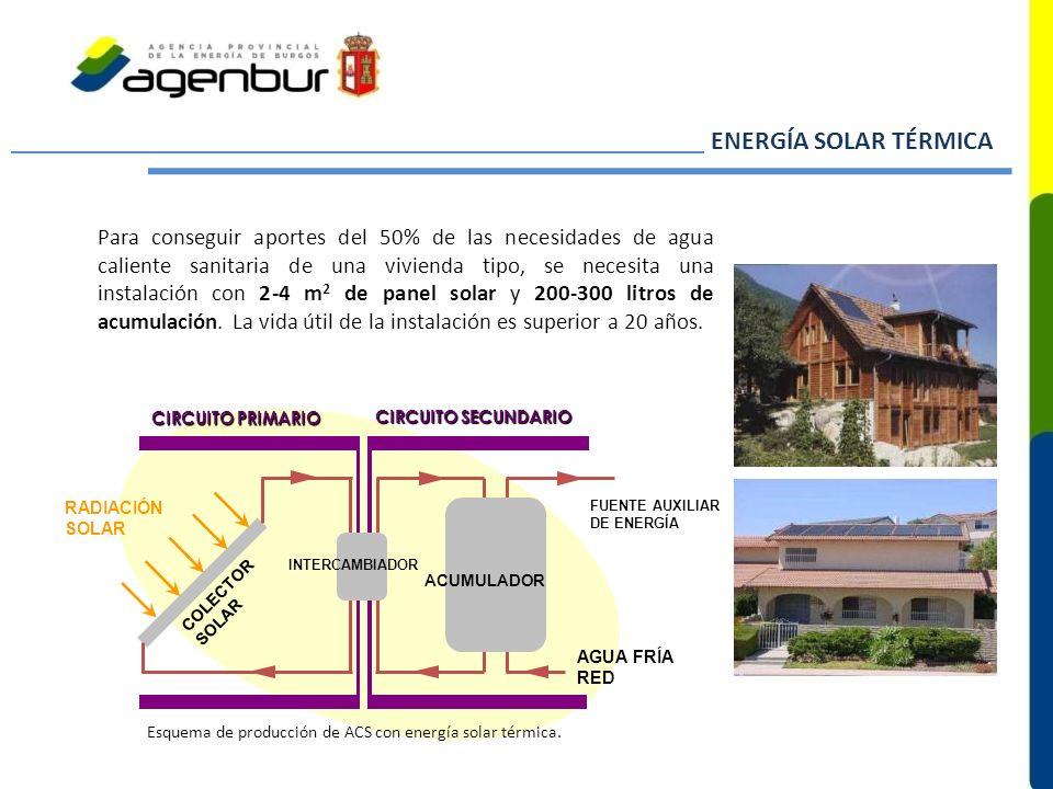 Para conseguir aportes del 50% de las necesidades de agua caliente sanitaria de una vivienda tipo, se necesita una instalación con 2-4 m 2 de panel so