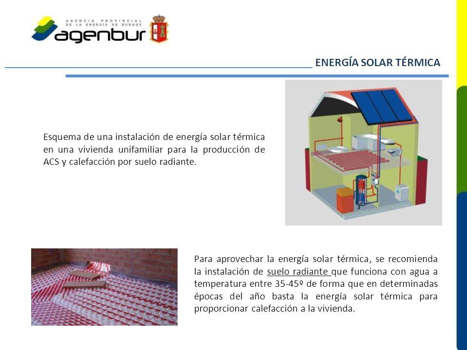 Para aprovechar la energía solar térmica, se recomienda la instalación de suelo radiante que funciona con agua a temperatura entre 35-45º de forma que