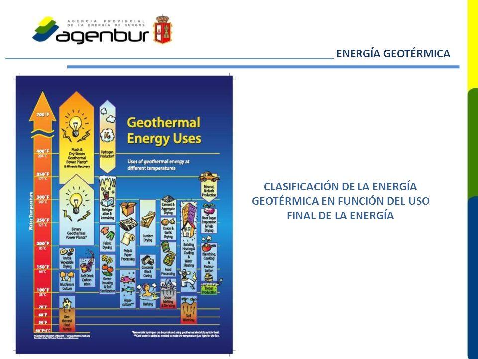 ENERGÍA GEOTÉRMICA CLASIFICACIÓN DE LA ENERGÍA GEOTÉRMICA EN FUNCIÓN DEL USO FINAL DE LA ENERGÍA