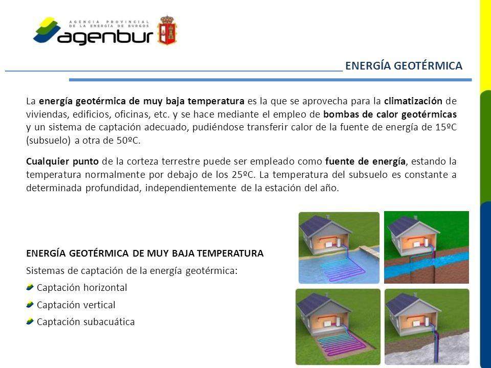 ENERGÍA GEOTÉRMICA ENERGÍA GEOTÉRMICA DE MUY BAJA TEMPERATURA Sistemas de captación de la energía geotérmica: Captación horizontal Captación vertical