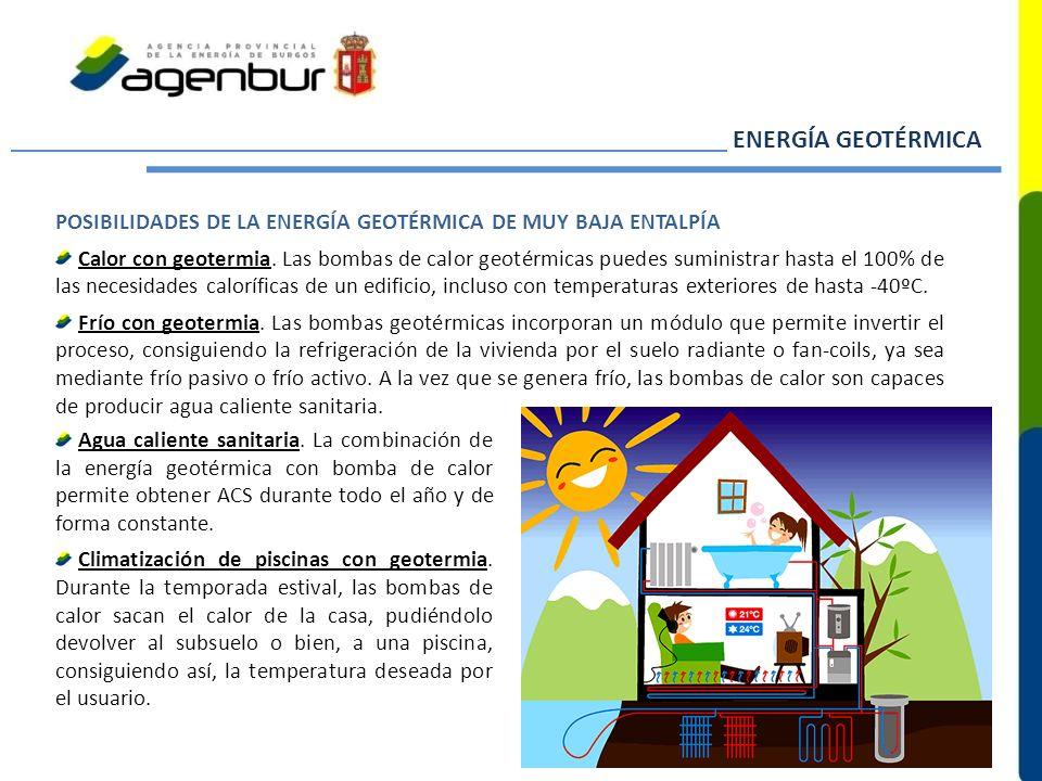 ENERGÍA GEOTÉRMICA POSIBILIDADES DE LA ENERGÍA GEOTÉRMICA DE MUY BAJA ENTALPÍA Calor con geotermia. Las bombas de calor geotérmicas puedes suministrar